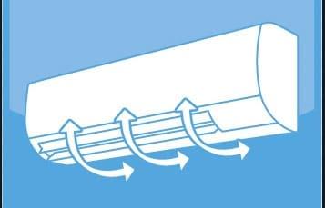 مكيف جري بنظام توزيع هواء مثالي